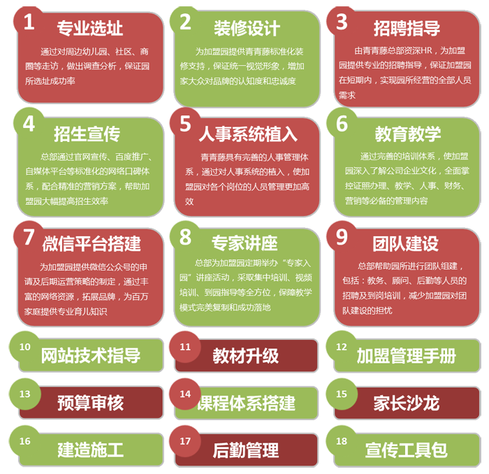 青青藤教育加盟支持